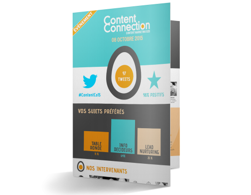 Content Connection 2nd edition